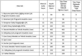 Zonguldak Hıfzıssıhha Meclisi'nden yüz yüze eğitim kararı